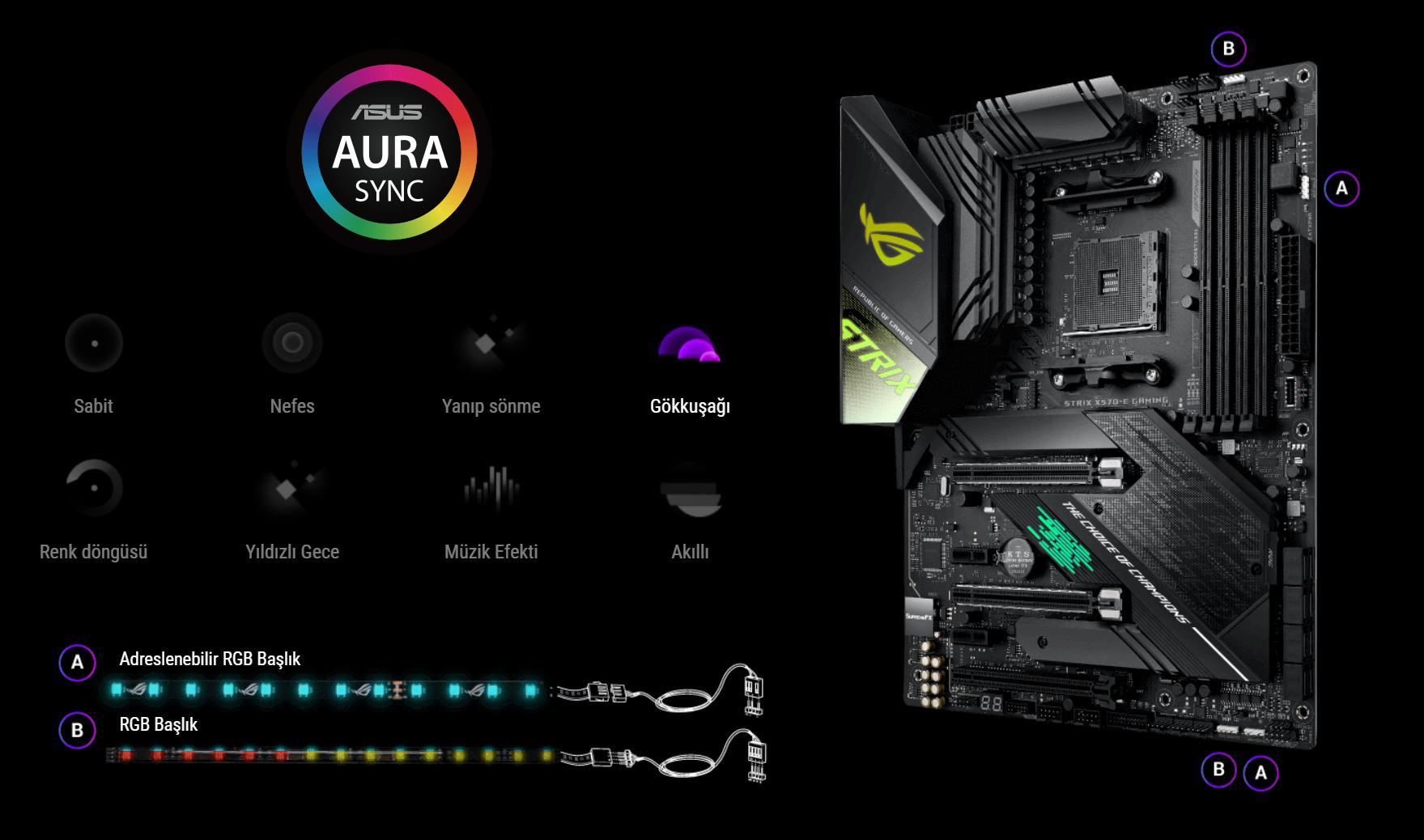 ASUS ROG Strix X570-E Gaming AM4 ATX Anakart