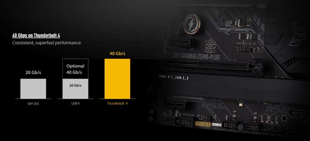TUF Gaming Z590-PLUS